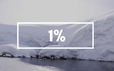 1% – Regel: der Schlüssel zu konstantem Fortschritt und Erfolg